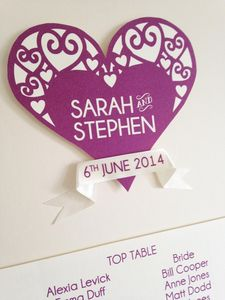 Match Your Theme Table Plan - room decorations