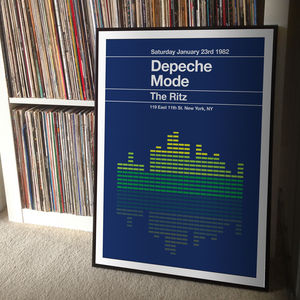 Depeche Mode Remixed Gig Poster