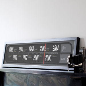 Personalised Radio Dial Timeline Print - engagement gifts