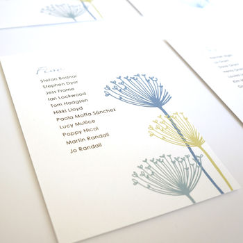 Cow Parsley 'On The Day' Wedding Stationery