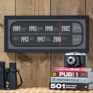 Personalised Radio Dial Timeline Print - gifts for gadget-lovers