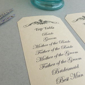 Vintage Style Wedding Table Plan - place cards