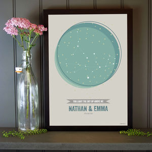 Personalised Star Signs Wedding Print - wedding gifts