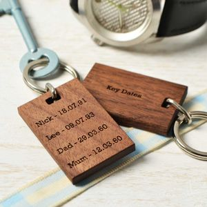 Key Dates Keyring - keyrings