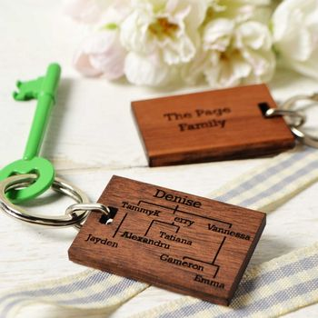 Family Tree Key Ring