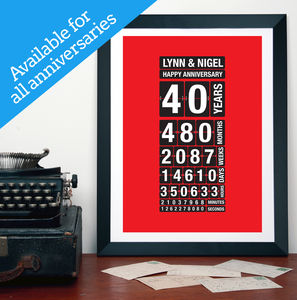 Personalised Anniversary Time Print - anniversary gifts