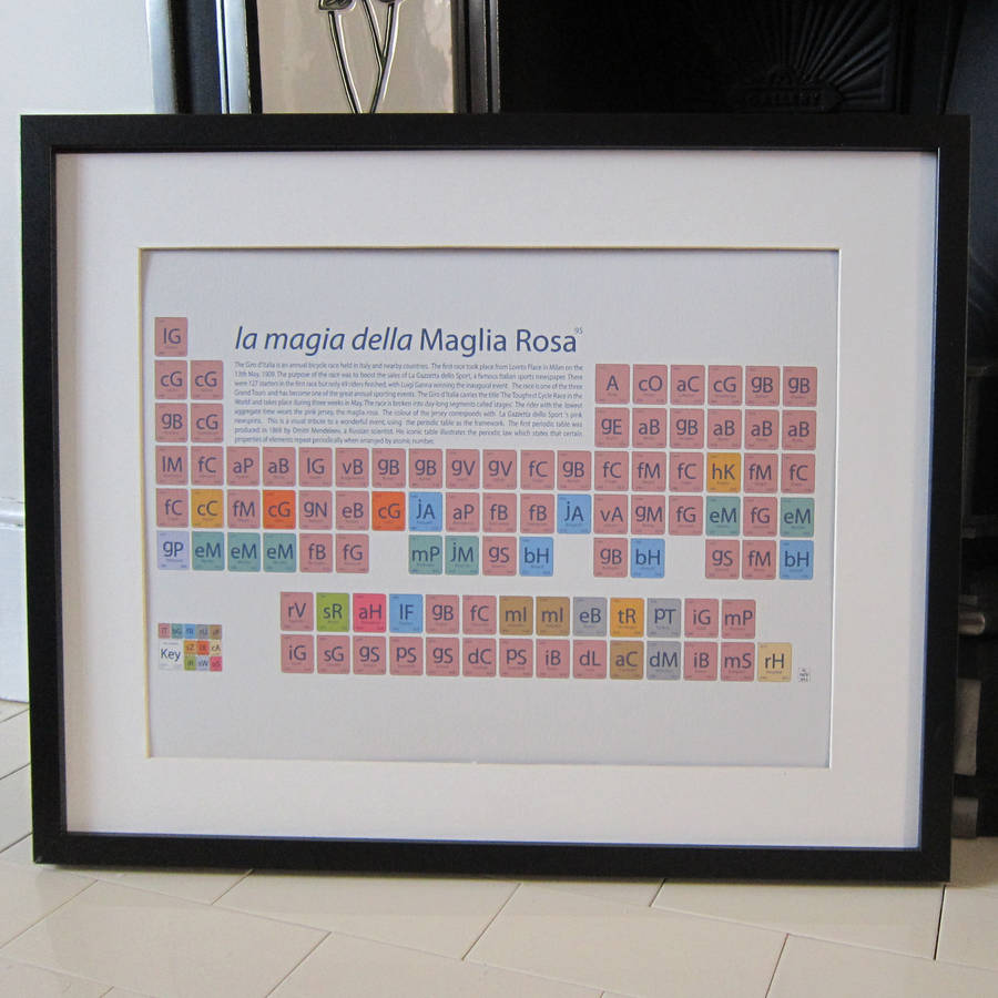 Cycling periodic table art prints by on a sixpence giro ditalia urtaz Images