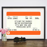 Personalised Train Ticket Print - home