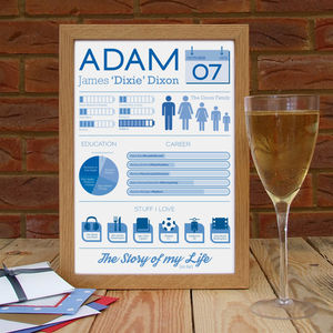 Personalised Story Of My Life So Far Birthday Print - 50th birthday gifts