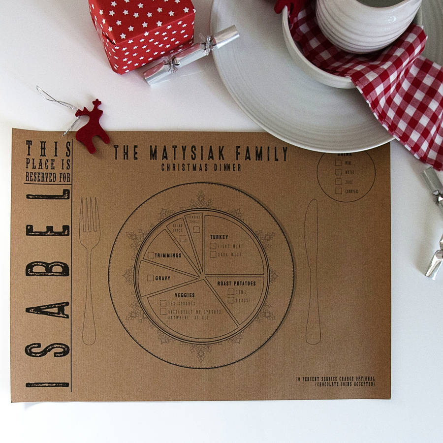 paper place mats 200 matches ($227 - $5599) find great deals on the latest styles of paper placemats compare prices & save money on table linens.