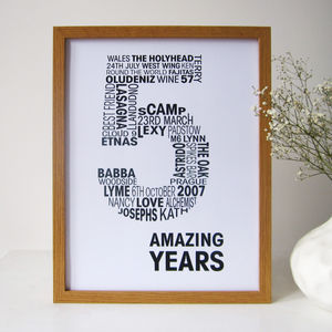 Personalised Anniversary Print - home sale