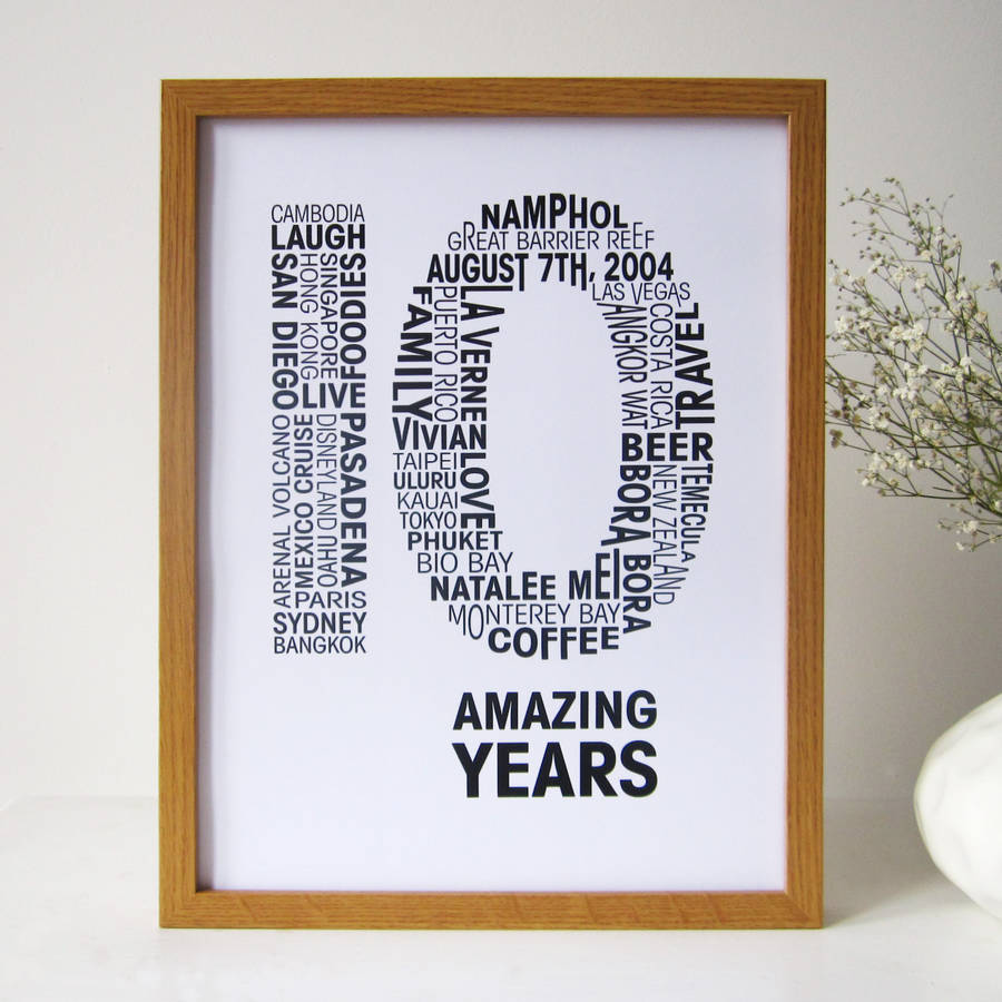 10th Anniversary Print That Is Highly Personalised