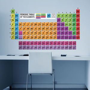 Educational Periodic Table Wall Stickers