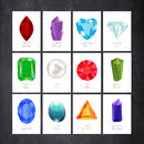 All birthstones