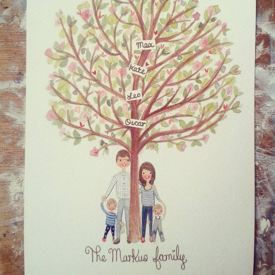 Family Tree Portrait Painting