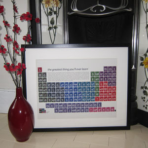 Film Periodic Table Art Prints