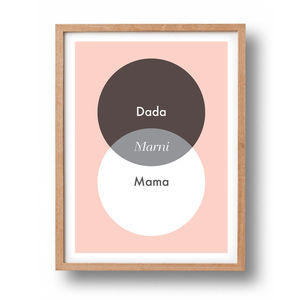 Monchrome Baby And Parent Names Venn Print