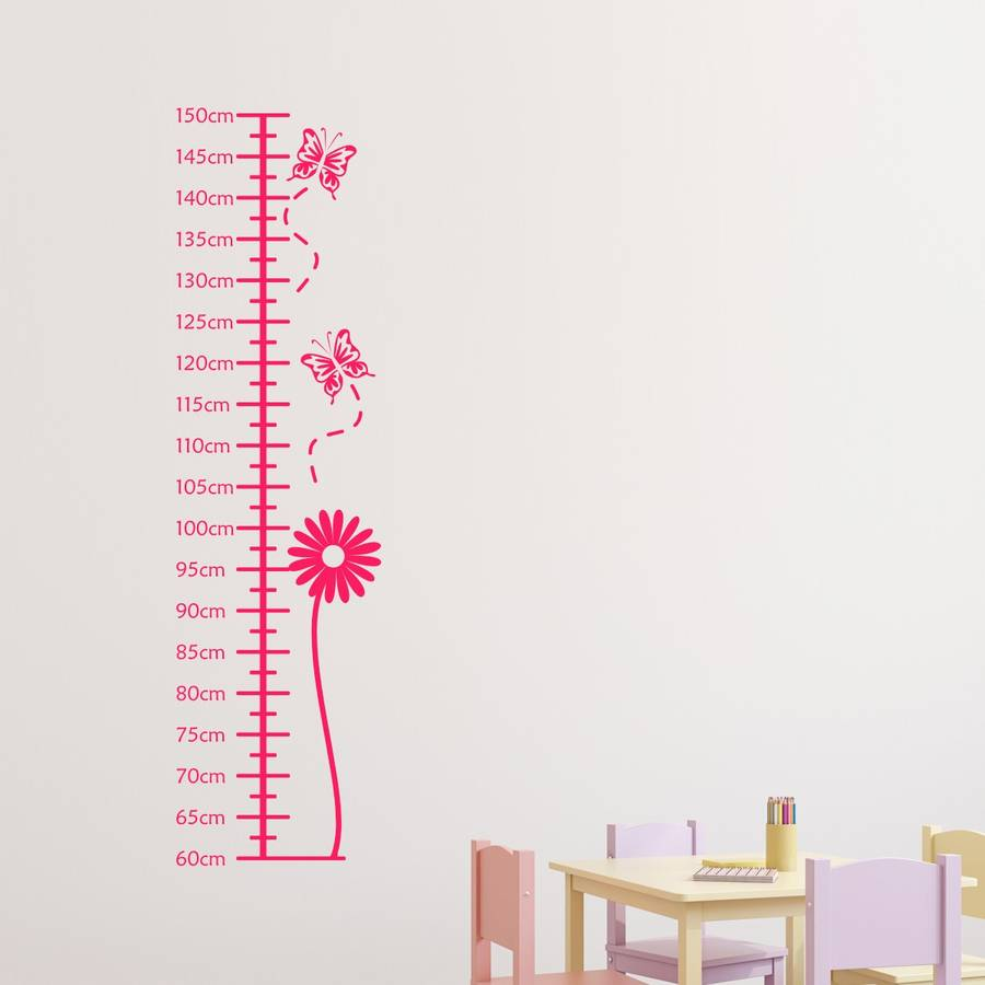 flower height chart wall sticker by mirrorin posh panda height chart wall sticker red panda wall stickers
