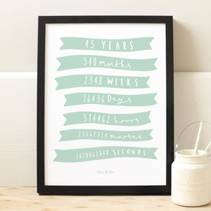 Personalised Anniversary Print - posters & prints