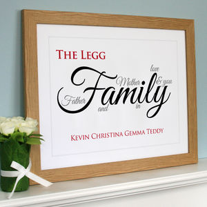 Personalised Family Definition Art