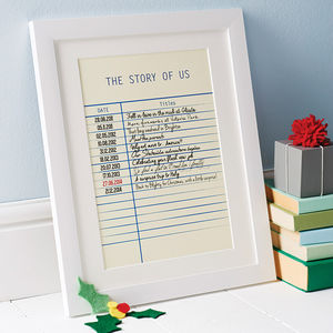 Personalised Story Library Card Print - gifts under £25 for her