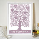 Personalised Family Tree Print Inspired By Gustav Klimt