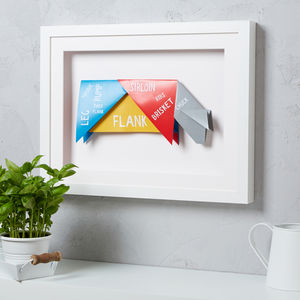 Butcher's Cuts Of Meat Framed Origami Cow - prints & art