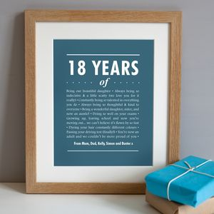 Personalised 18th Birthday Print - best for birthdays