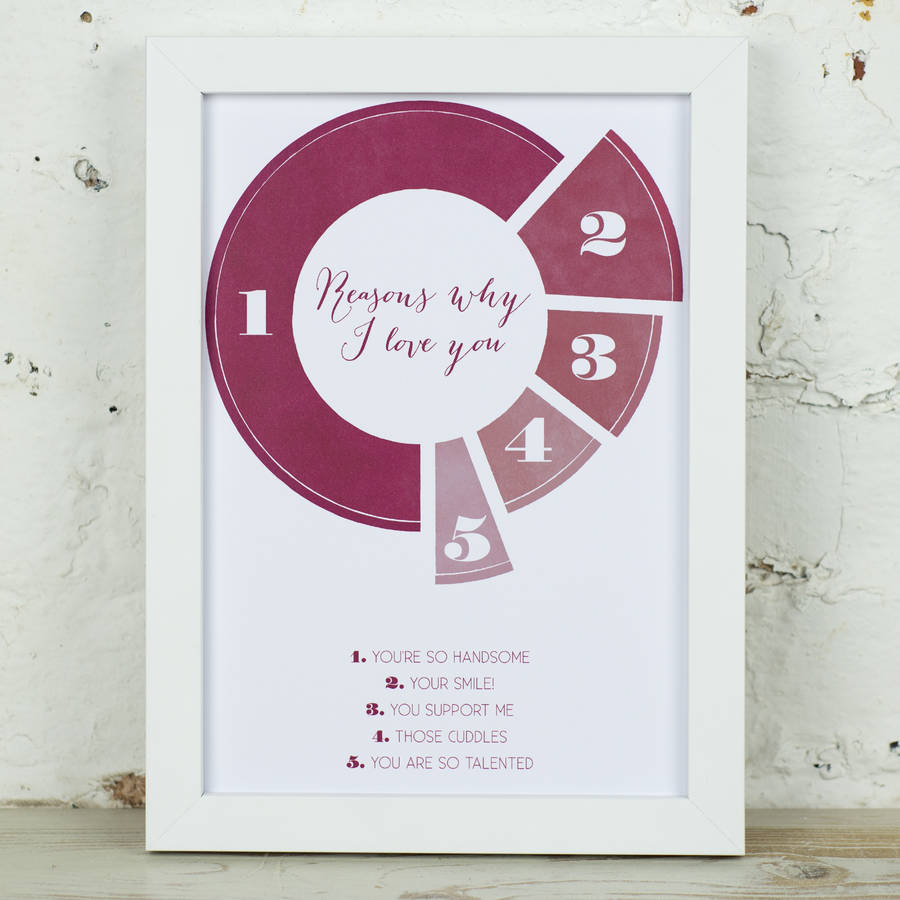 Framed Red Personalised Reasons I Love You Pie Chart Card