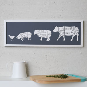 Butcher's Family Kitchen Meat Cuts Print - food & drink prints