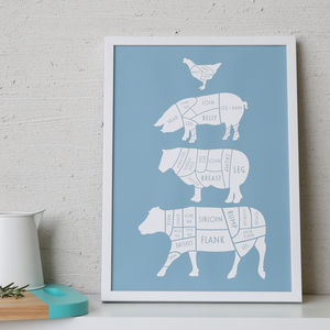 Butcher's Kitchen Print - gifts under £25 for him