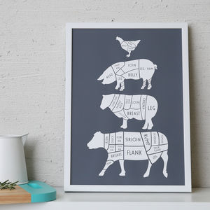 Butcher's Kitchen Print - gifts for him sale