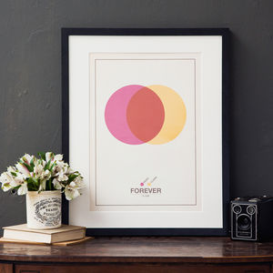 Personalised Couples Venn Print - view all sale items