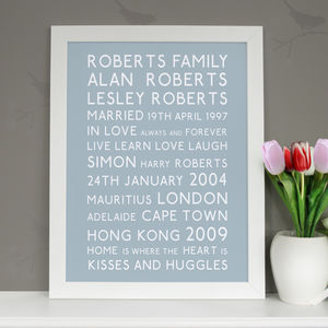 Personalised Family Typographic Art Print - family prints