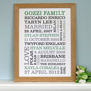 Personalised Family Portrait Typography Print