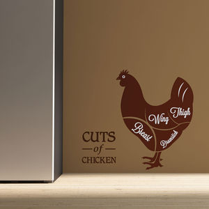 Cuts Of Chicken Wall Sticker