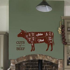 Cuts Of Beef Wall Sticker
