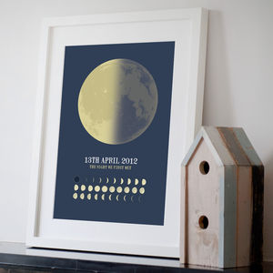 Personalised Phase Of The Moon Print - best for birthdays