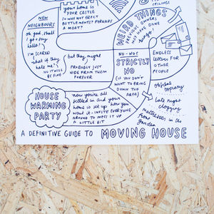 'A Definitive Guide To Moving House' Card
