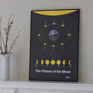 Phases Of The Moon Print - pictures & prints for children