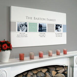 Personalised Family Panoramic Canvas - prints & art sale
