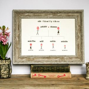 Personalised Fingerprint Family Tree Print Kit
