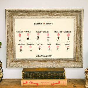 Personalised Extended Family Tree Print Kit