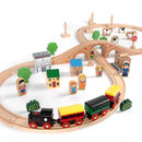 Smaller Train Set
