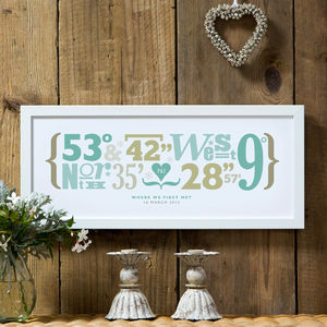 Personalised Coordinates Print - for the couple