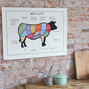 Beef Cuts Traditional Wall Chart