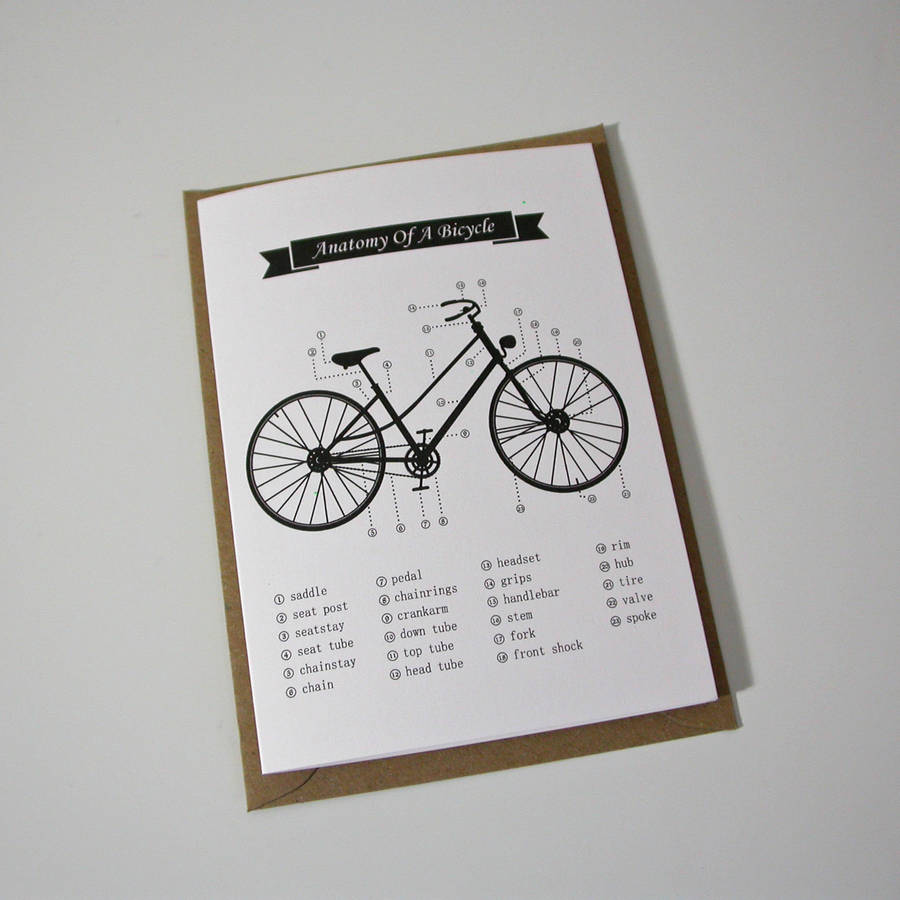 Anatomy Of A Bicycle Card By Moonglow Art Notonthehighstreet