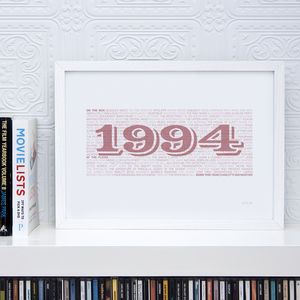 21st Birthday 1994 Print - home accessories