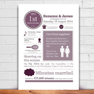 Personalised First Wedding Anniversary Print - 1st anniversary: paper