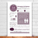 Personalised First Wedding Anniversary Print